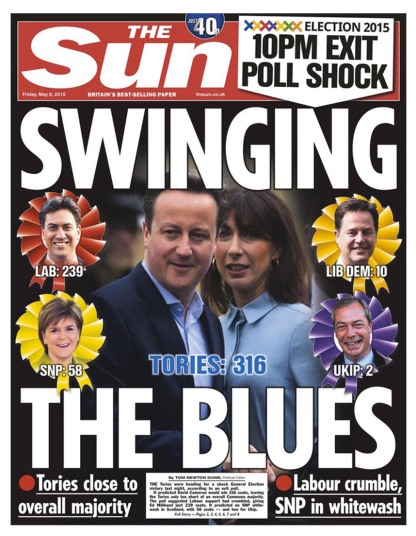 The Sun May 8 2015